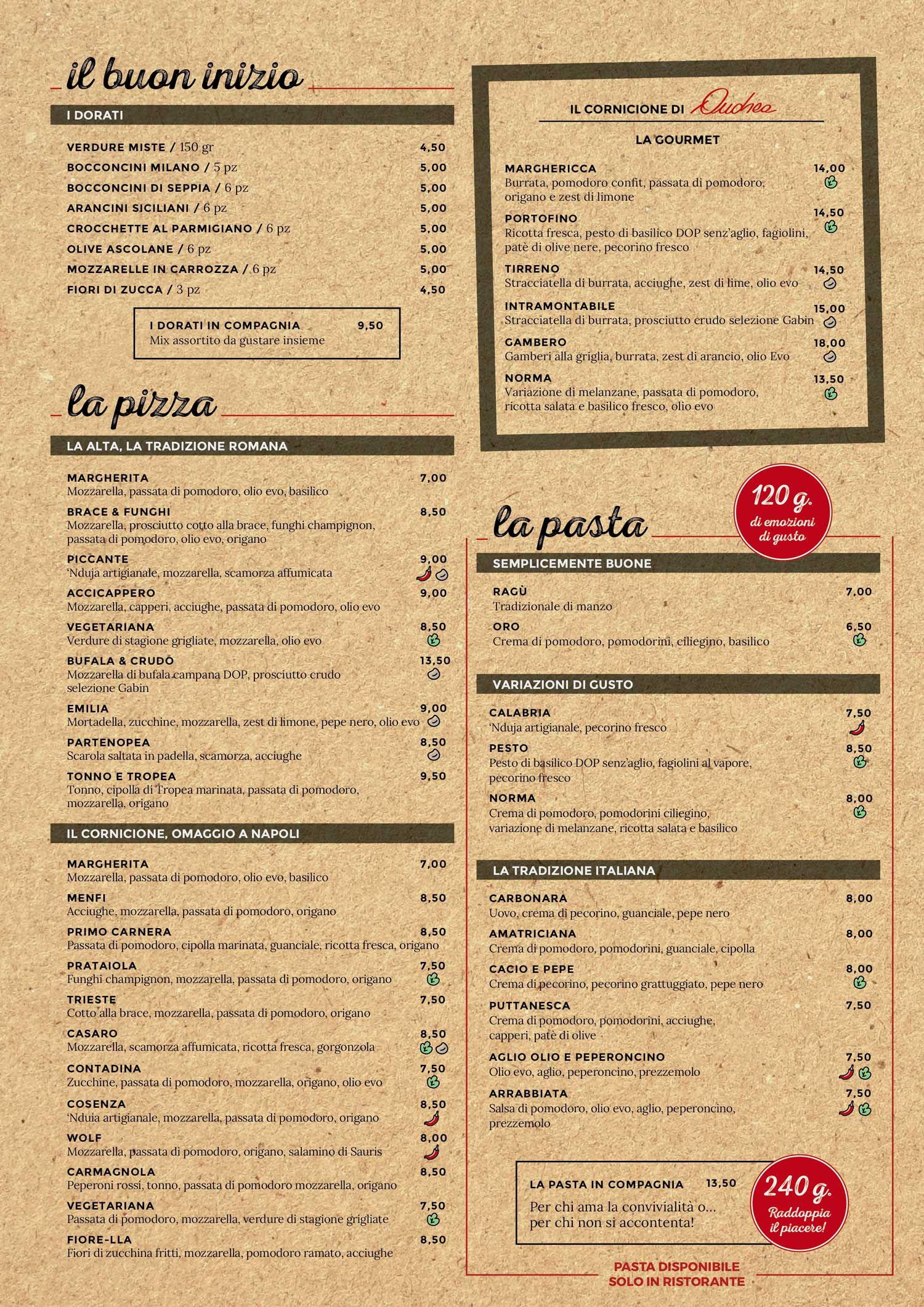 Gabin_Food_Menu-Estate-20205